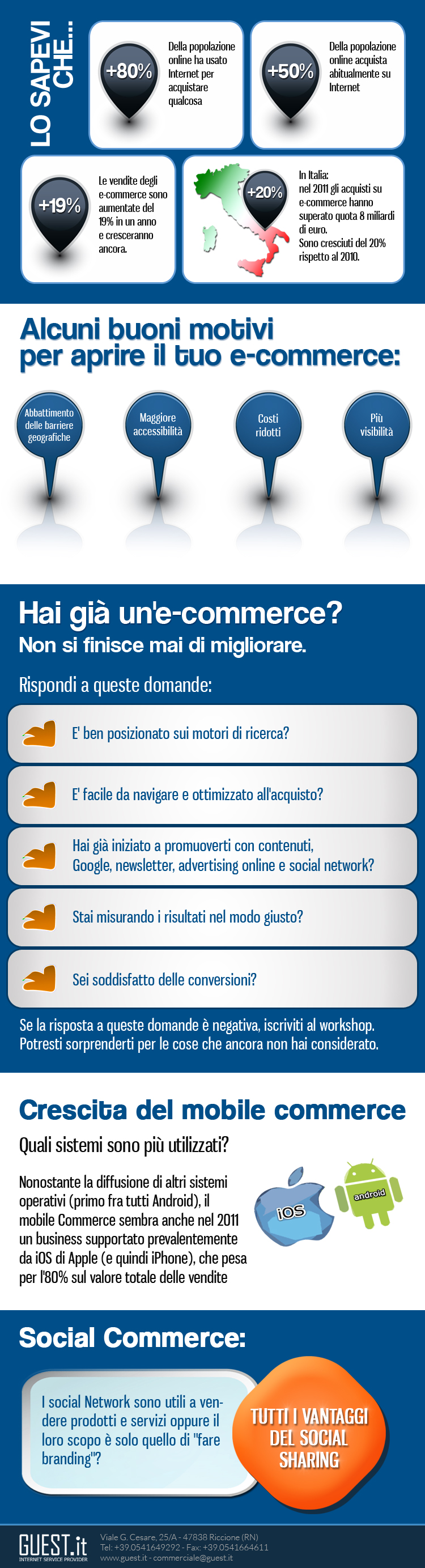 http://www.guest.it/workshop-ecommerce.php